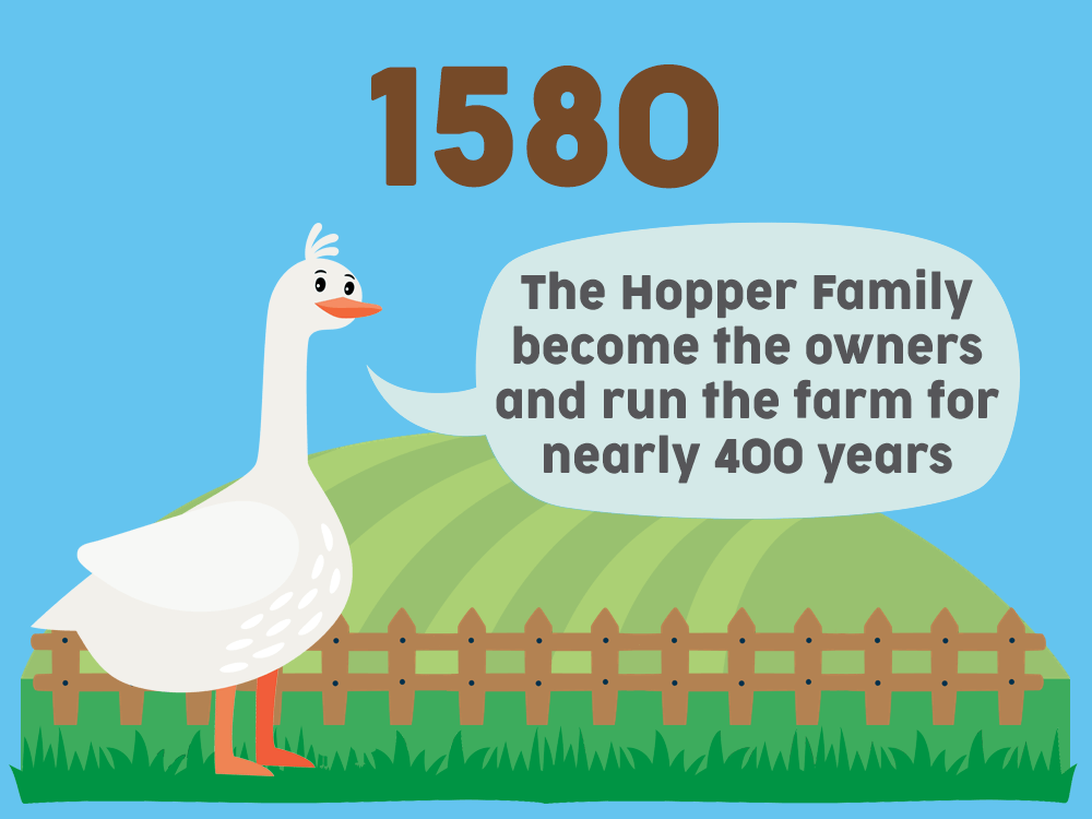 1580 - The Hopper Family become the farms owners for the next 400 years