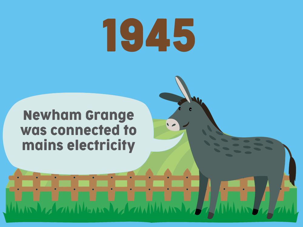 1945 - Newham Grange was connected to mains electricity